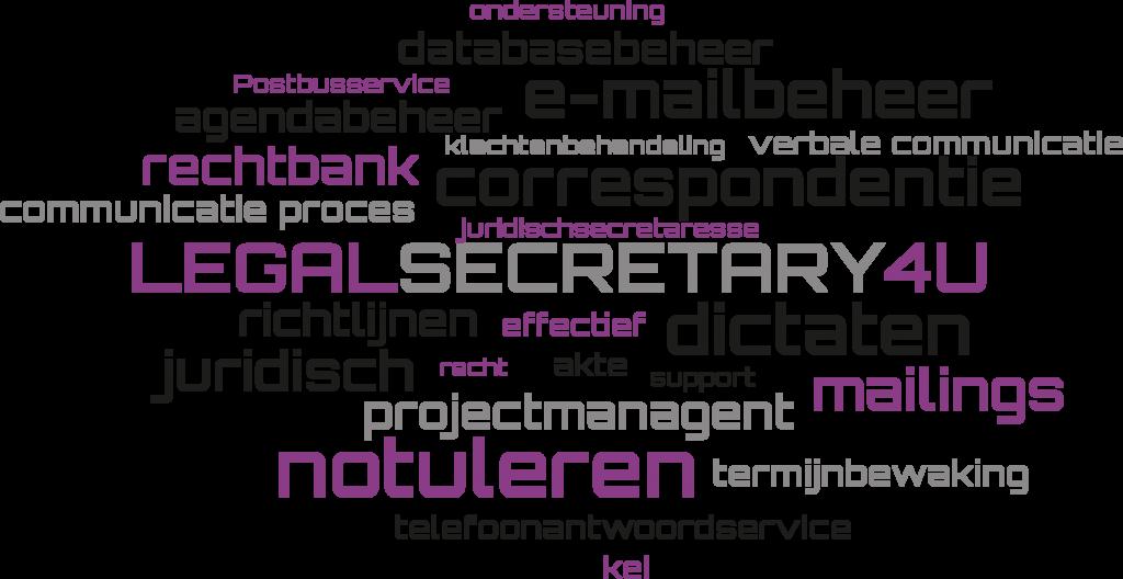 LegalSecretary4U wordcloud